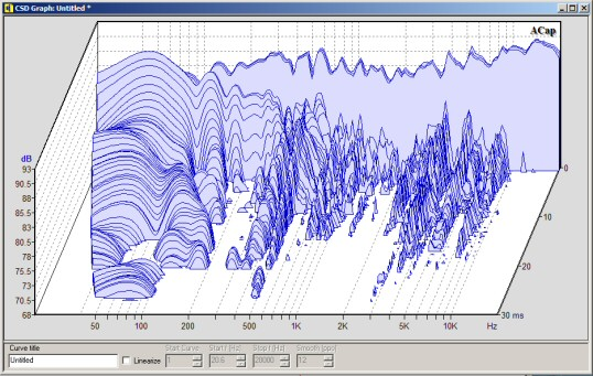 Audio capture the audio capture is a pc based multifunction audio waterfall csd ccuart Image collections